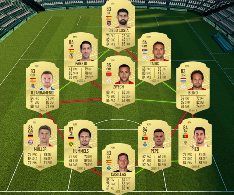 FIFA 20, DCE : Robert Lewandowski, solution du défi création d'équipe