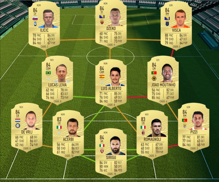 FIFA 20, DCE : Josef Martinez, solution du défi création d'équipe