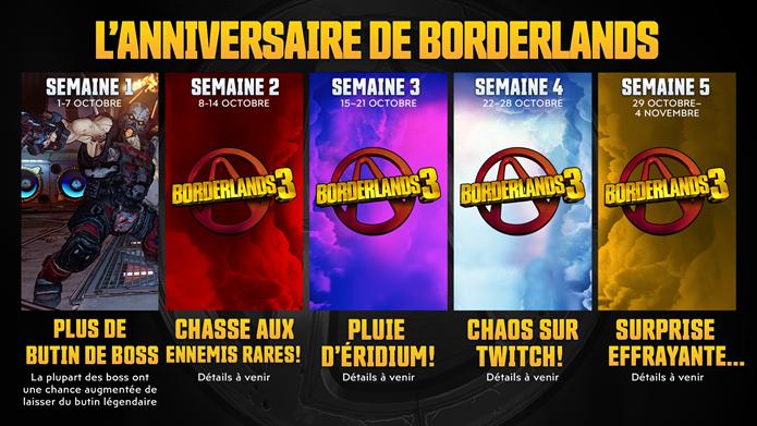 Borderlands fête ses dix ans, et Gearbox a l'intention de les célébrer