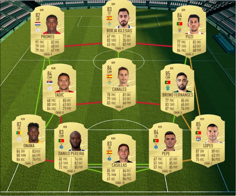 FIFA 20, DCE : As Promes, solution défi création d'équipe