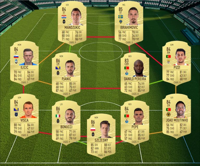 FIFA 20, DCE : fin d'une ère Bastian Schweinsteiger, solution du défi création d'équipe