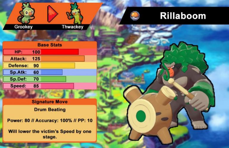 Pokémon Epée / Bouclier : quel starter pour commencer l'aventure ?
