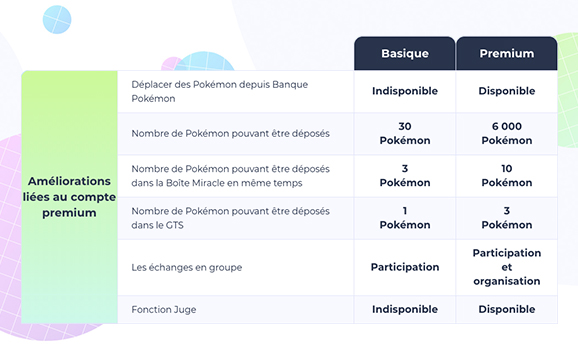 Pokémon Home : l'application est disponible sur Switch, iOS et Android