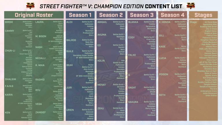 Street Fighter V : Champion Edition est disponible - le contenu complet et le trailer de lancement