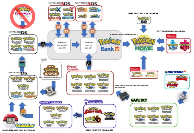 [Nintendo] L'univers Pokémon - Page 13 1581673392-2736-capture-d-ecran