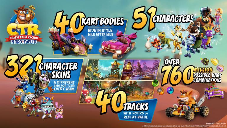 Crash Team Racing Nitro-Fueled : Le prochain Grand Prix sera le dernier