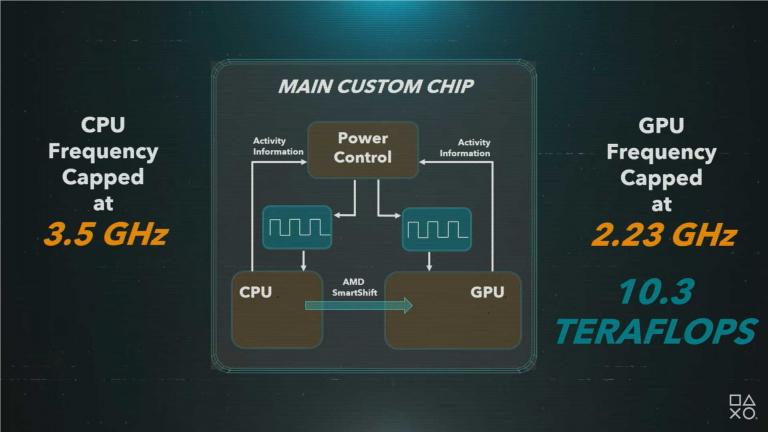PlayStation 5 : Mark Cerny détaille le fonctionnement de son CPU et GPU