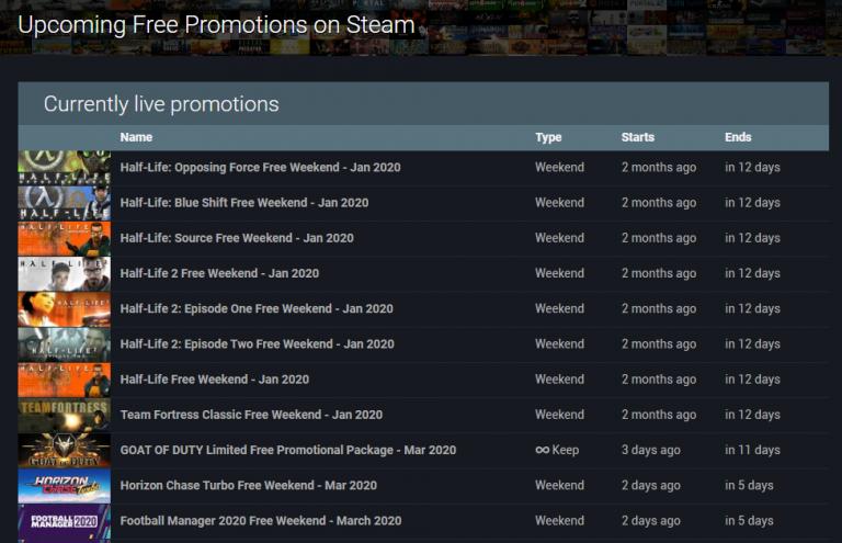 SteamDB : Une page pour consulter tous les jeux gratuits et week-ends d'essai
