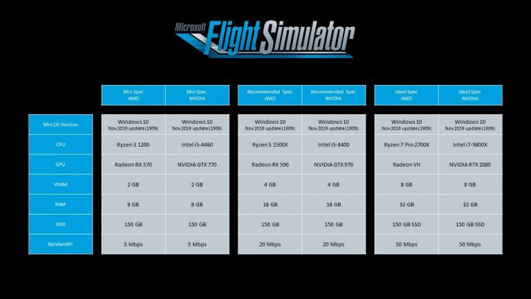Microsoft Flight Simulator : les configurations nécessaire, recommandée et optimale sont en ligne