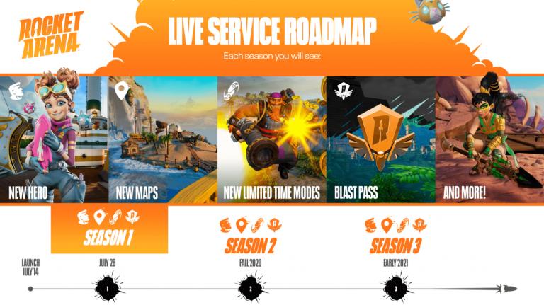 Rocket Arena : les développeurs précisent le contenu des saisons