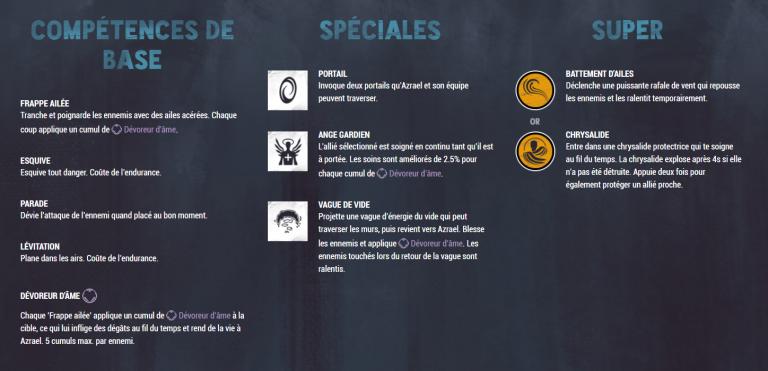 Bleeding Edge : Azrael, le nouveau support annoncé par Ninja Theory