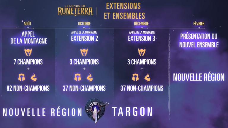Legends of Runeterra tease sa nouvelle région, Targon