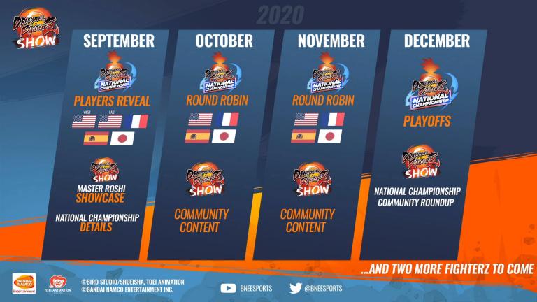 Dragon Ball FighterZ : Tortue Géniale est le prochain personnage en DLC
