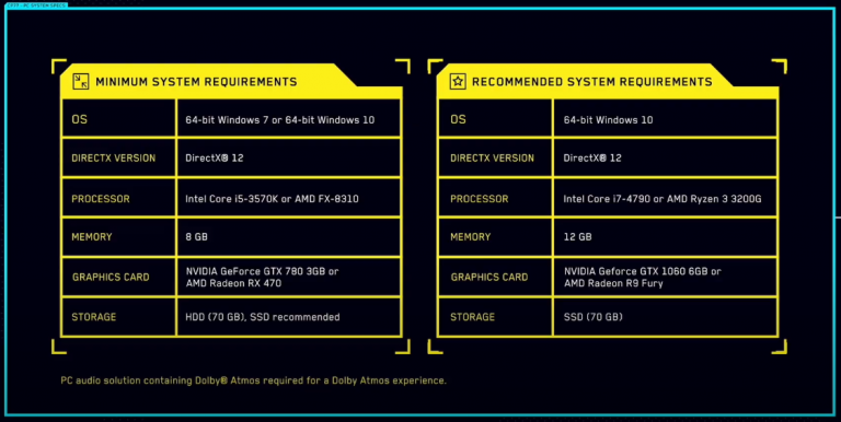 Cyberpunk 2077 : Des configurations 4K et RTX à venir