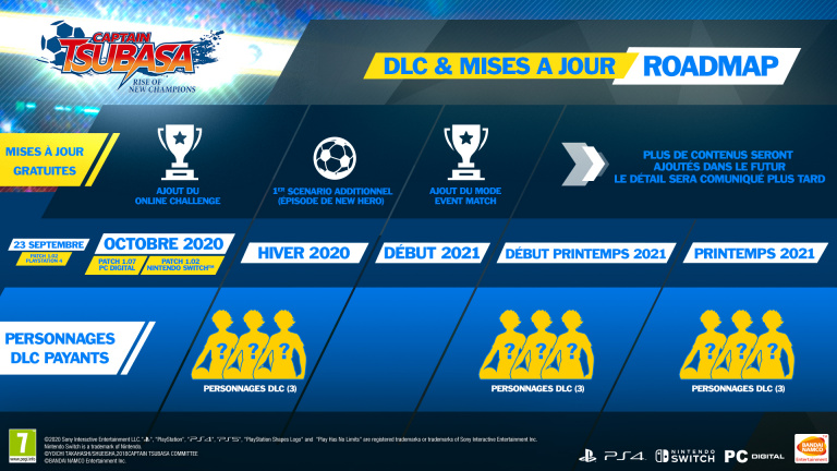 Captain Tsubasa Rise of New Champions : le programme des contenus prévus jusqu'au printemps 2021