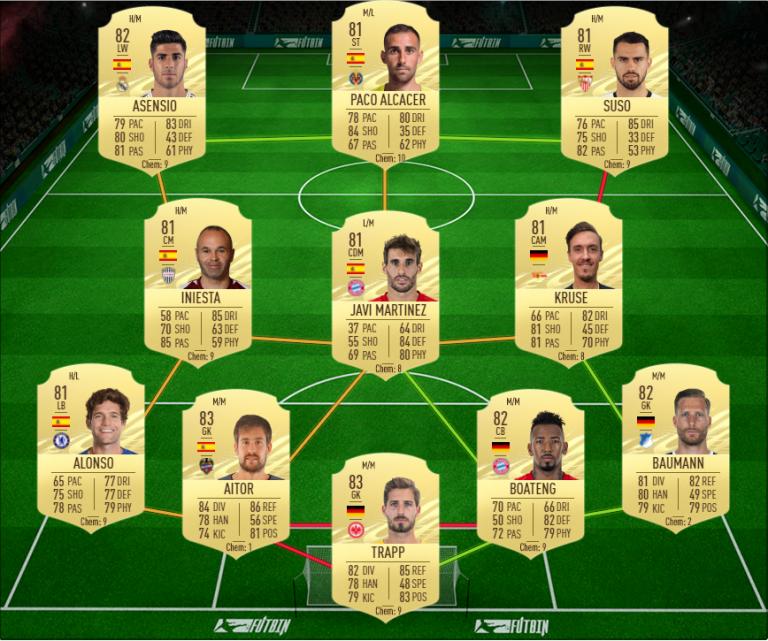 FIFA 21, DCE : OTW Thiago Silva, solution du défi création d'équipe