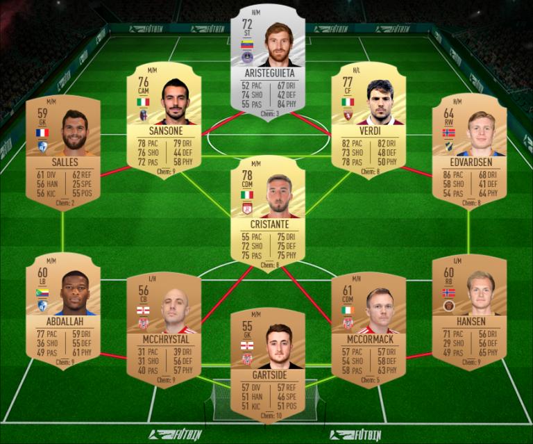 FIFA 21, DCE : Hybride ligues, solution du défi création d'équipe