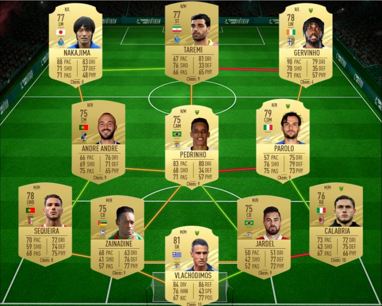 FIFA 21, DCE : Hybride pays, solution du défi création d'équipe