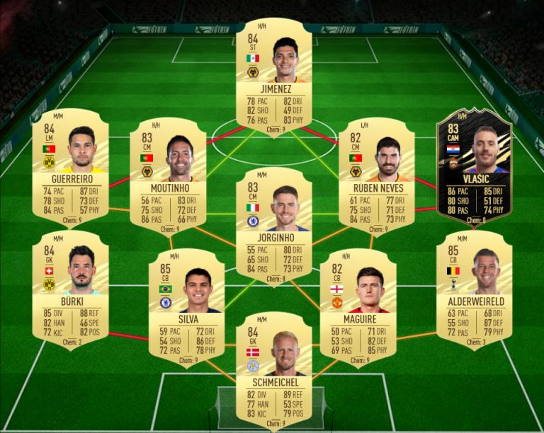 FIFA 21, DCE : Andrej Kramaric, joueur du mois Bundesliga, solution du défi création d'équipe