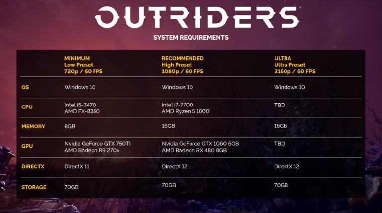 Outriders dévoile les configurations Minimum et Recommandée de la version PC