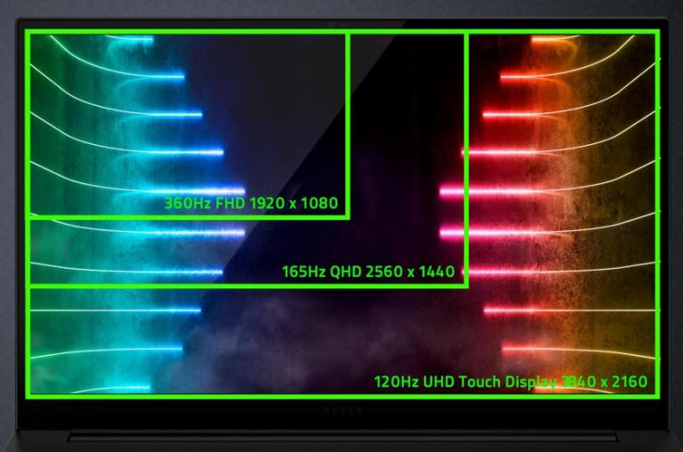 """Test du Razer Blade Pro 17 : Un PC portable """"monstre"""" équipé d'une RTX 3080 et d'un écran 4K 120 Hz"""