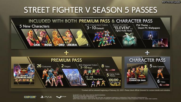 Street Fighter V : Dan donne le coup d'envoi de la saison 5