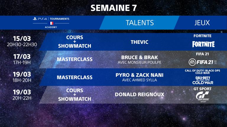 PS4 Tournaments Academy : perfectionnez vos skills avec l'aide d'experts !