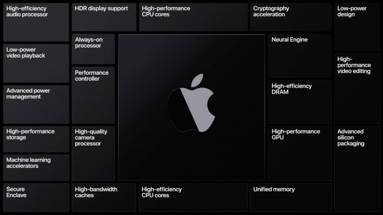 1619702787 9099 photo - iPhone 13: price, release date, power, design ... everything you need to know about Apple's next smartphone - jeuxvideo.com
