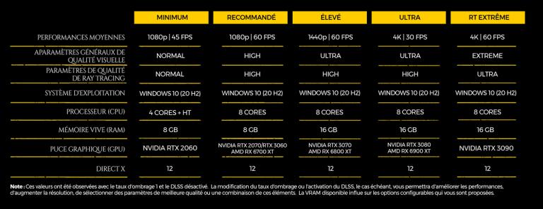 Metro Exodus Enhanced Edition : l'un des plus beaux FPS grâce au ray-tracing !