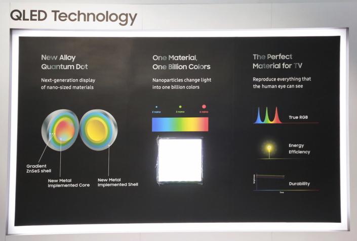 TV OLED, QLED et mini-LED : quelles sont les différences ? Quelle TV 4K pour le jeu vidéo ?