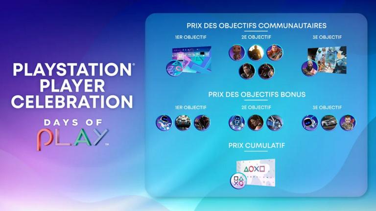 PS5 / PS4 : L'édition 2021 des Days of Play offre de nombreux cadeaux