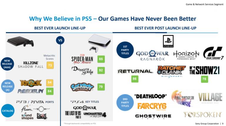 God of War 2 : Sony utilise un logo fait par les fans et confirme son titre Ragnarok