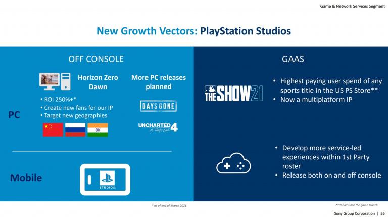 Uncharted 4 : A Thief's End arrivera sur PC, après Days Gone