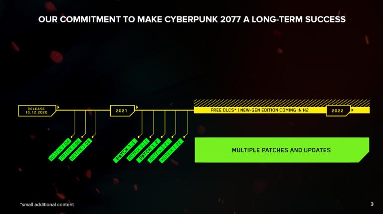 Cyberpunk 2077, premier coupable des baisses de revenus de CD Projekt ?