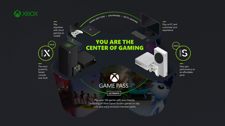 Xbox Game Pass : le service sera bientôt accessible sur les Smart TV