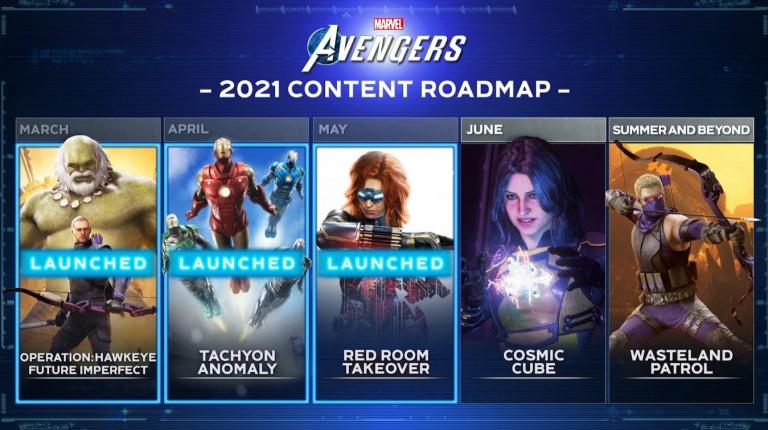 E3 2021 : Marvel's Avengers : War for Wakanda - L'extension dévoile de nouvelles images