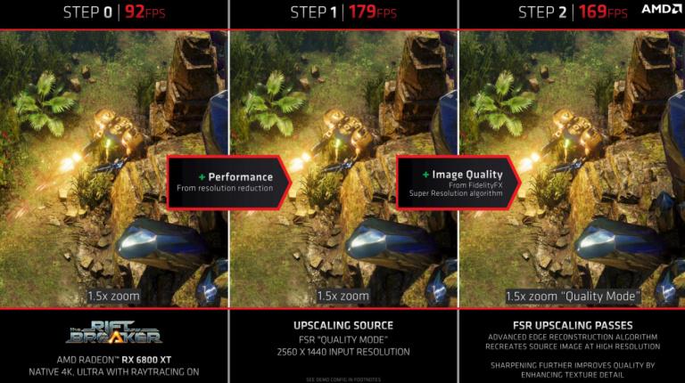 Quel gain de FPS avec le DLSS d'AMD ? Notre test du FidelityFX Super Resolution