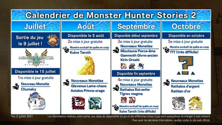 Monster Hunter Stories 2 accueille une seconde mise à jour de contenu