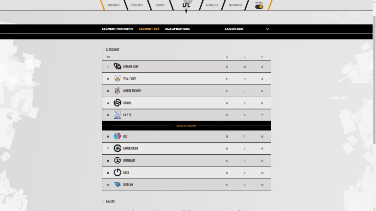 League Of Legends : La Karmine Corp prend la tête de la LFL à Aix !