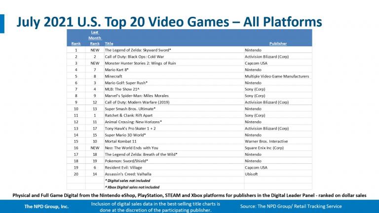 Crunchyroll, Diablo 4, Zelda Skyward Sword HD... les actus business de la semaine