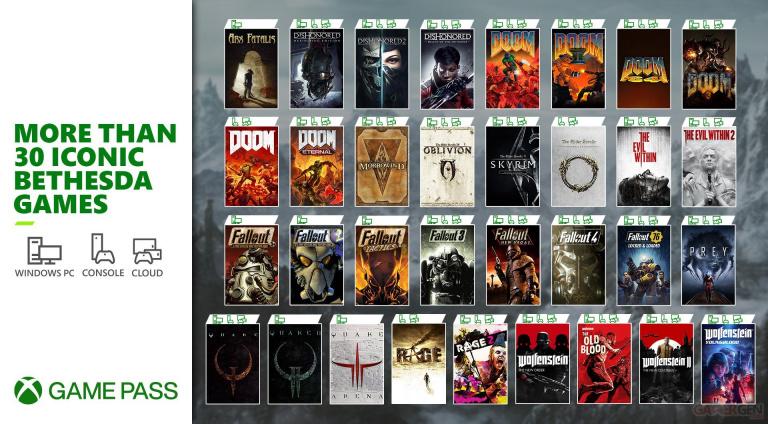 Xbox Game Pass : trois FPS cultes de Bethesda ajoutés au catalogue, à l'occasion de la QuakeCon