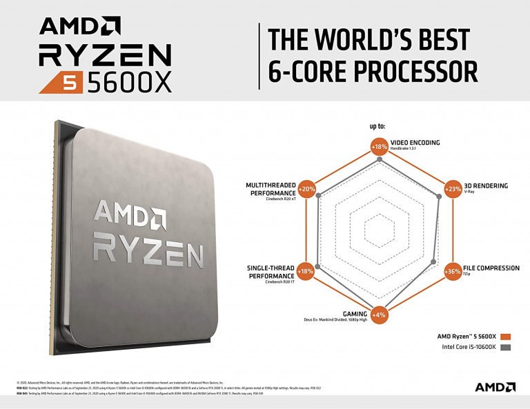 Le processeur AMD Ryzen 5 5600X à prix cassé !