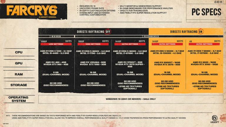 Far Cry 6 : Lance-flammes et ray-tracing à l'honneur dans un nouveau trailer