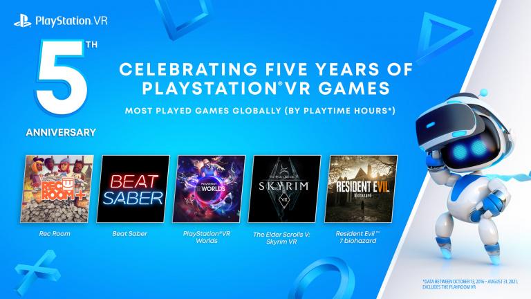 Quels sont les jeux les plus populaires du PS VR ?