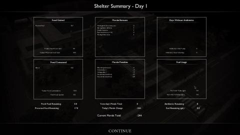 Dead State, le RPG qui mêle survie et combats tactiques