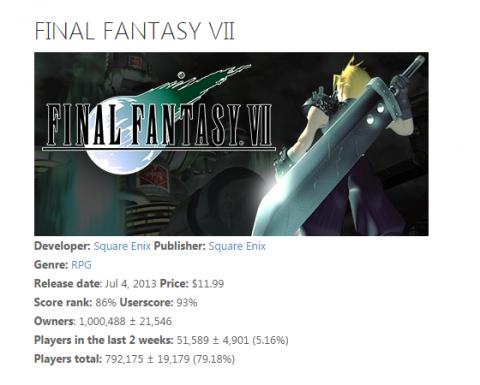 Final Fantasy VII : Le million de ventes sur Steam