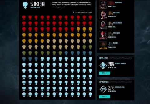 XCOM 2 : Un nombre d'aliens tués colossal, mais qu'est ce qui décime les armées des joueurs ?