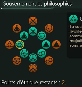 Avantages cachés des philosophies et gouvernances