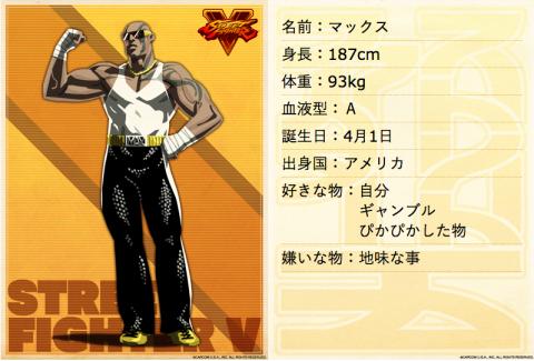 Street Fighter II Arcade : l'identité des personnages d'intro est dévoilée