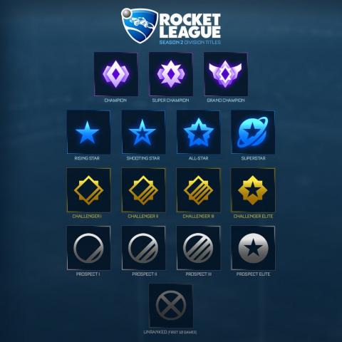 Rocket League : un « produit » presque parfait ?